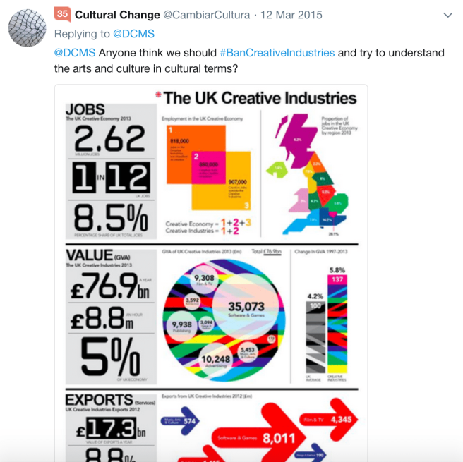 Ban Creative Industry DCMS Tweet
